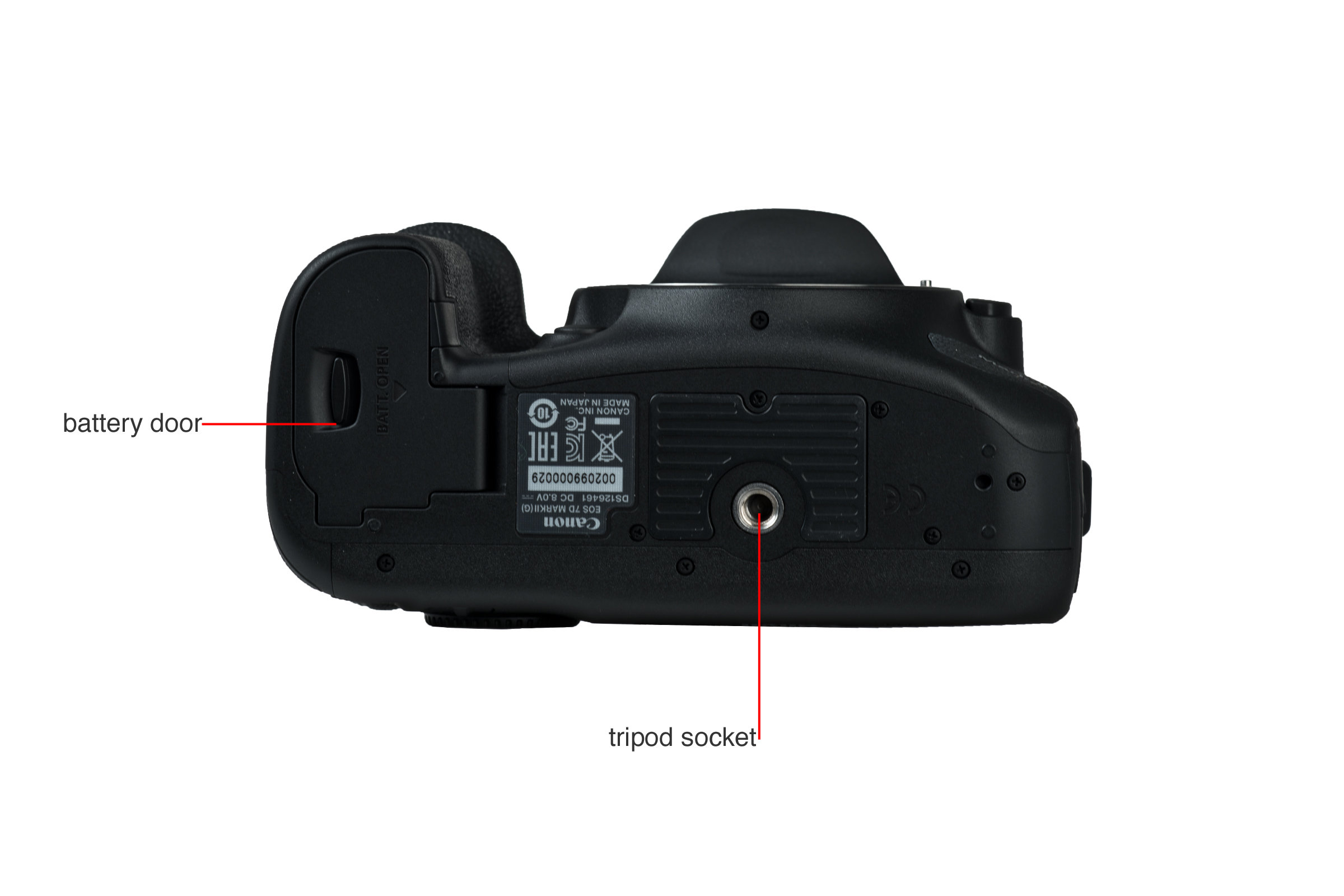 A picture illustrating the buttons and controls of the Canon 7D MkII's bottom.