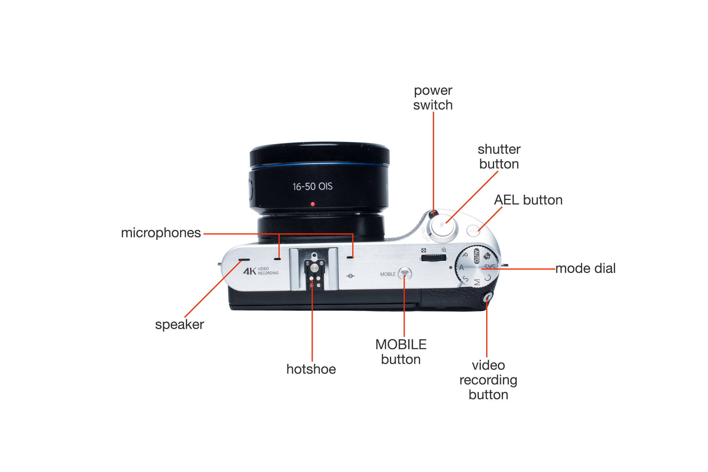 Top view of the Samsung NX500.
