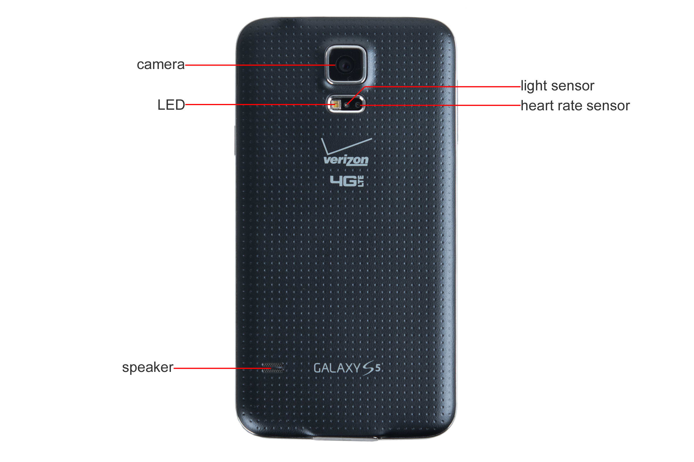 A callout shot of the Samsung Galaxy S5's back.
