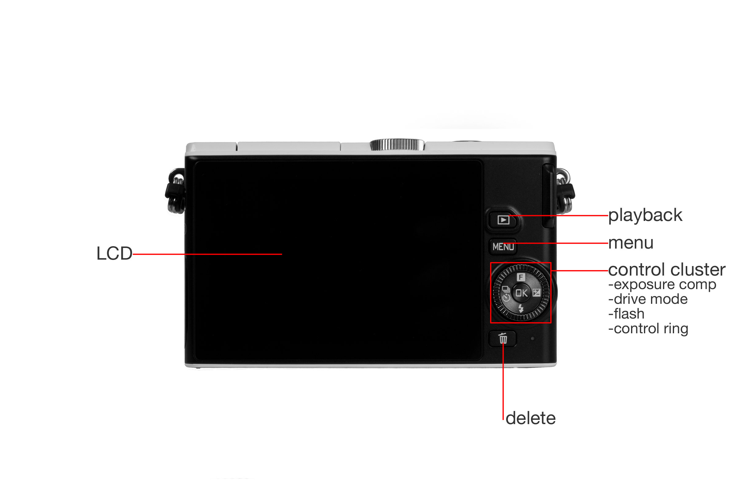 A marked image of the Nikon 1 J4's back.