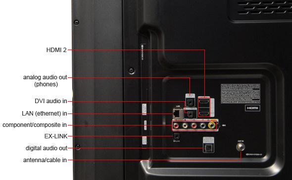 samsung 32 1080p led hdtv un32eh5300 review