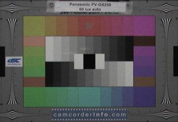 Panasonic-PV-GS250-60web.jpg