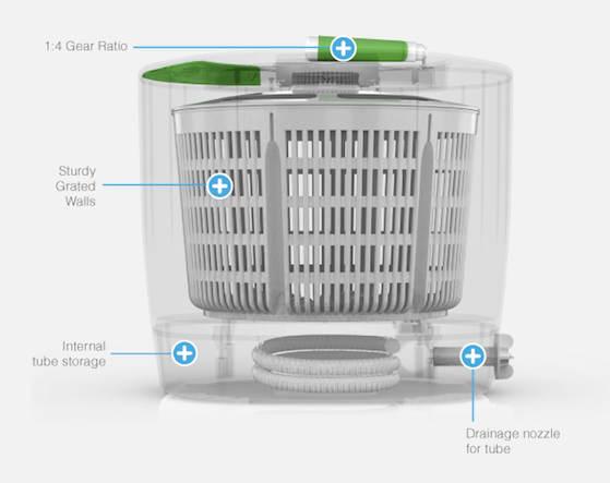 Laundry pod diagram