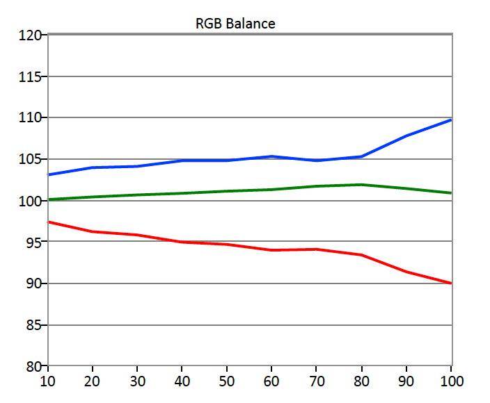RGB-Balance.jpg