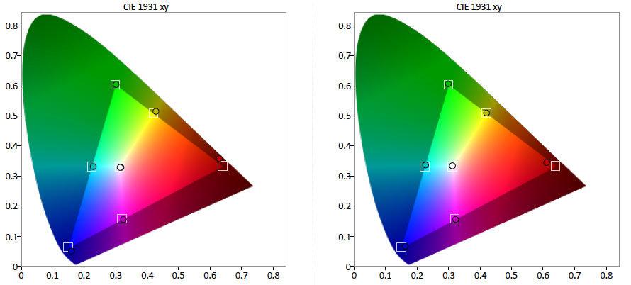 Vizio-M602i-B3-Color-Gamut.jpg
