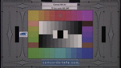 Canon-XH-A1-15lx_auto-24F-web.jpg