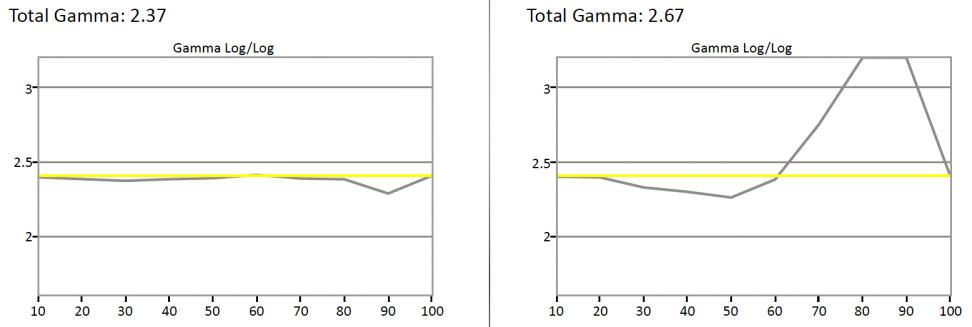 LG-G6-Gamma