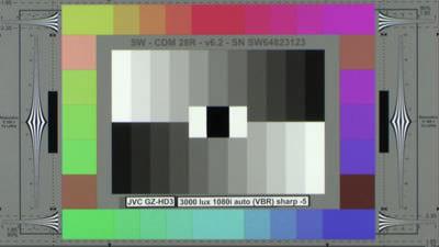 JVC_GZ-HD3_3000_lux_VBR_Sharp_minus5_web.jpg