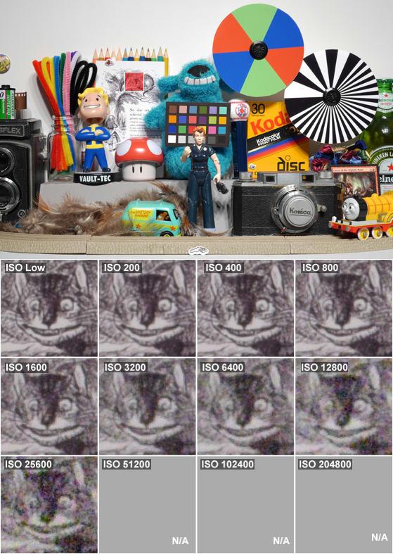 Nikon-D5300-Review-science-noise-alice.jpg