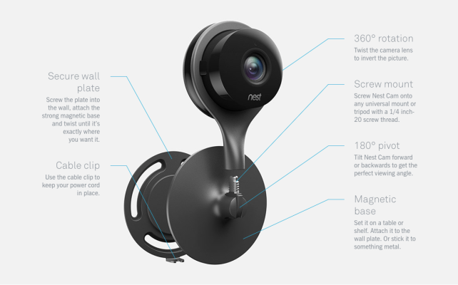 Nest Cam Features