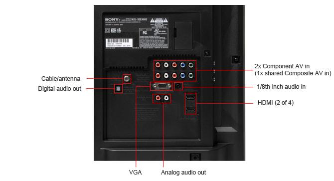 Sony-KDL-32EX600-ports-back.jpg