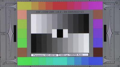 Panasonic_HDC-HS100_3000_Lux_Auto_web.jpg