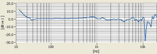ANC27x-tracking-NOISE.jpg