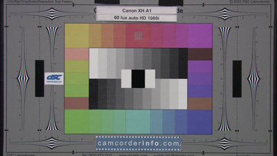 Canon-XH-A1-60lux_1080i-auto-web.jpg