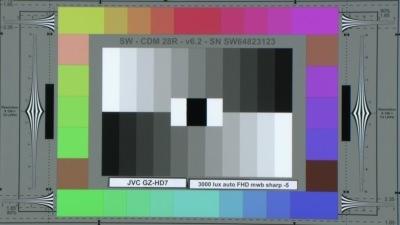 JVC_GZHD7_FHD_3000_Lux_MWB_Sharp-5_web.jpg