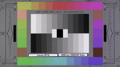 Canon_HF10_3000_Lux_24P_Auto_web.jpg