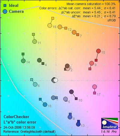 XTi-ColorER.jpg