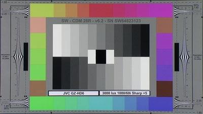JVC-GZHD6_3000_Lux_+5_Sharp_web.jpg