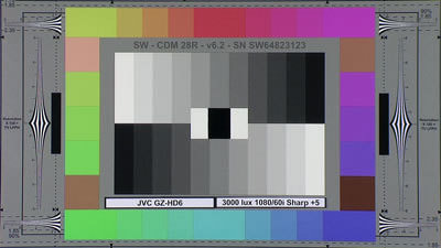 JVC-GZHD6_3000_Lux_+5_Sharp_web.jpg