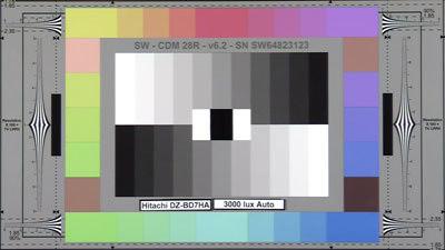 Hitachi_DZ-BD7HA_3000_Lux_Auto_web.jpg