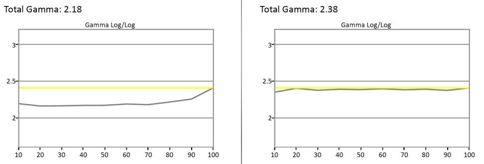 LG-65EG9600-Gamma