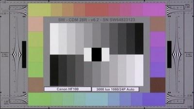 Canon_HF100_24P_3000_Lux_Auto.jpg