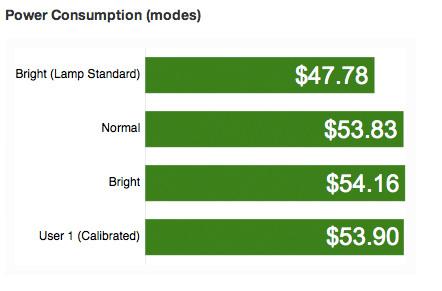 power-consumption-cost.jpg