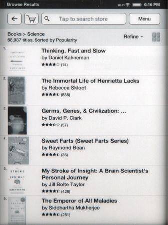Buying Books Image