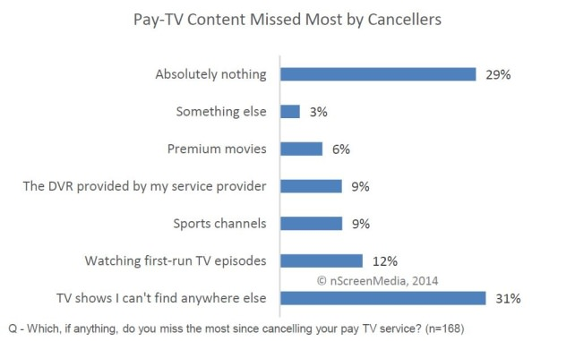 140527-What-cord-cutters-miss-about-pay-TV.jpg