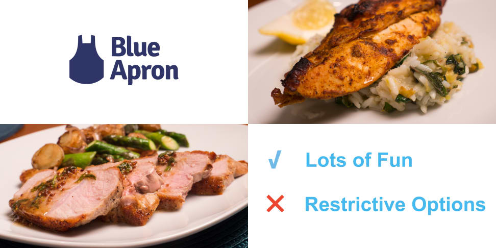Blue Apron Tile
