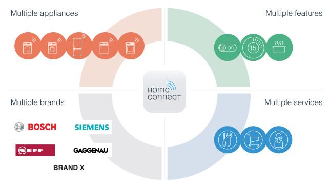 Bosch-Stat.jpg